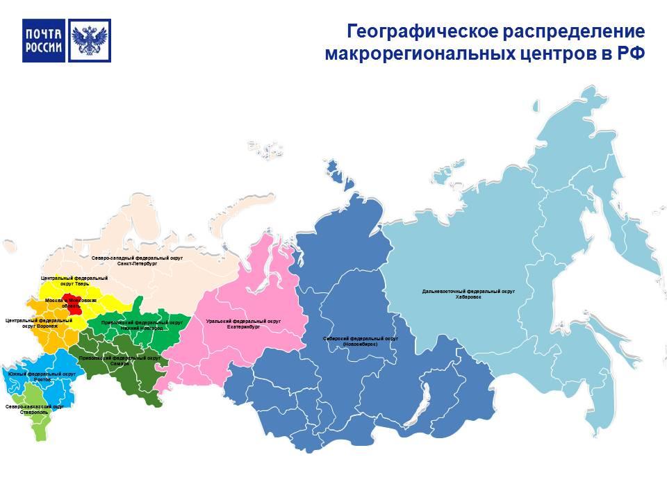 стародубский район схема территориального планирования